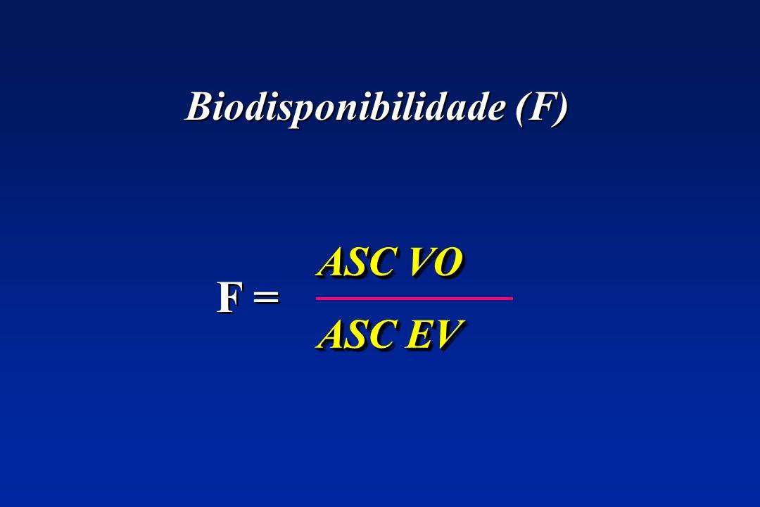Biodisponibilidade (F) ASC VO ASC EV F =