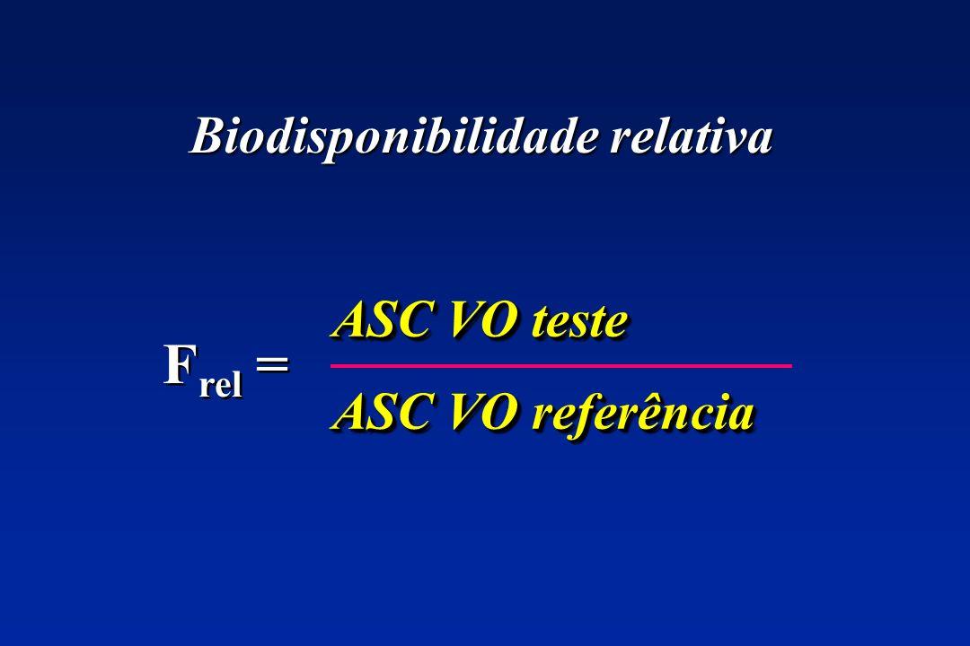 Biodisponibilidade relativa ASC VO teste ASC VO referência F rel =