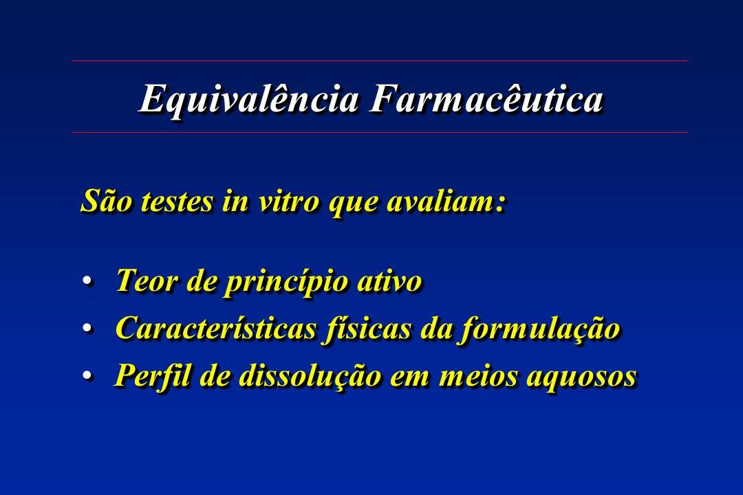 Equivalência Farmacêutica São testes in vitro que avaliam: Teor de princípio ativo Teor de princípio ativo Características físicas da formulação Carac