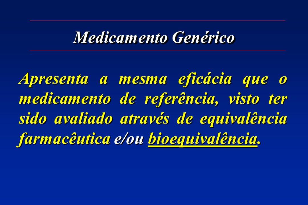 Medicamento Genérico Apresenta a mesma eficácia que o medicamento de referência, visto ter sido avaliado através de equivalência farmacêutica e/ou bio
