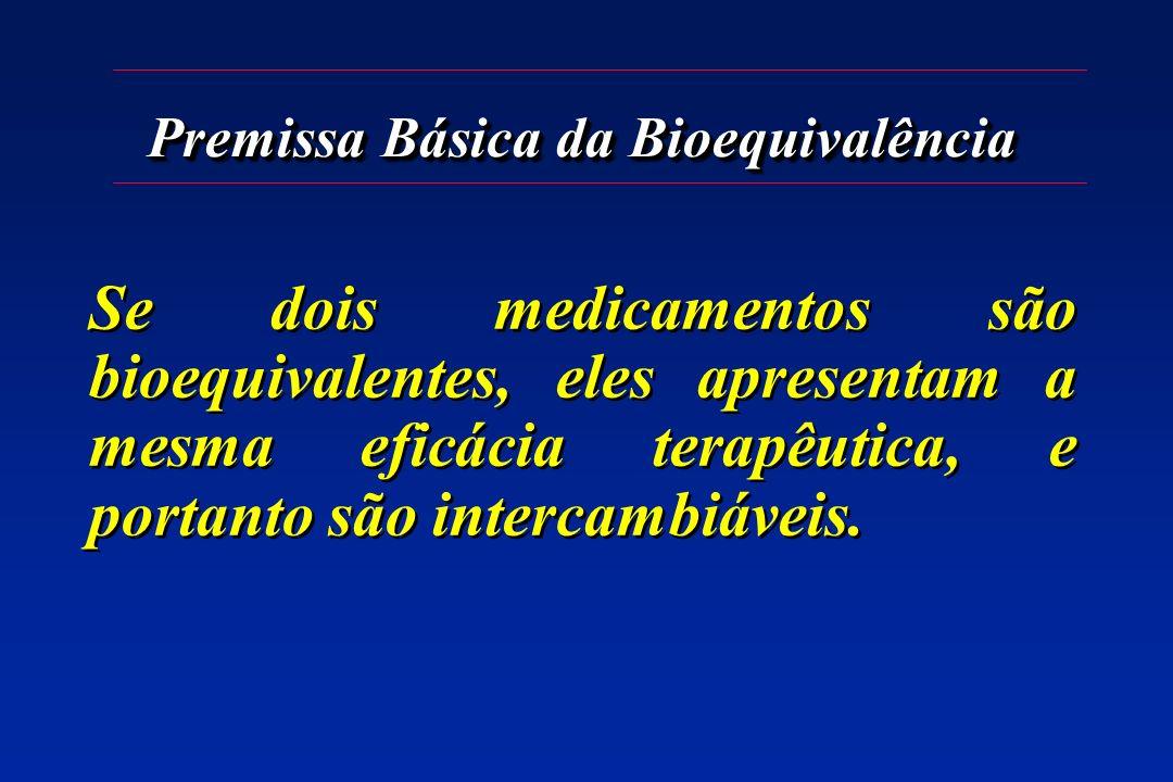 Premissa Básica da Bioequivalência Se dois medicamentos são bioequivalentes, eles apresentam a mesma eficácia terapêutica, e portanto são intercambiáv