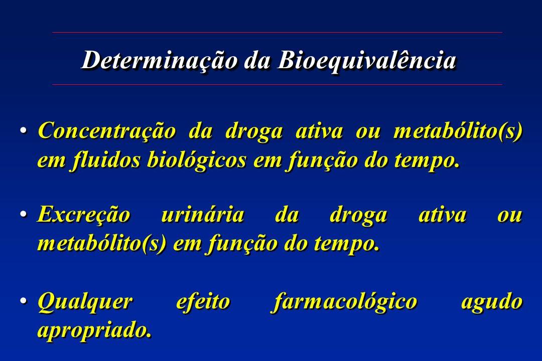 Determinação da Bioequivalência Concentração da droga ativa ou metabólito(s) em fluidos biológicos em função do tempo. Excreção urinária da droga ativ