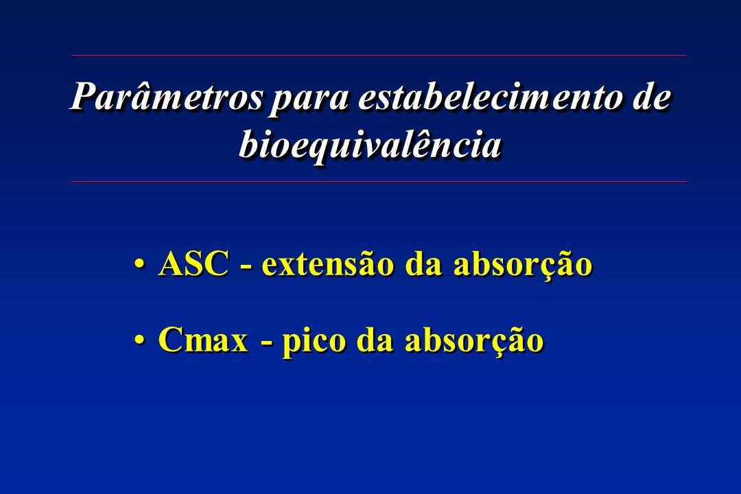 Parâmetros para estabelecimento de bioequivalência ASC - extensão da absorção Cmax - pico da absorção ASC - extensão da absorção Cmax - pico da absorç