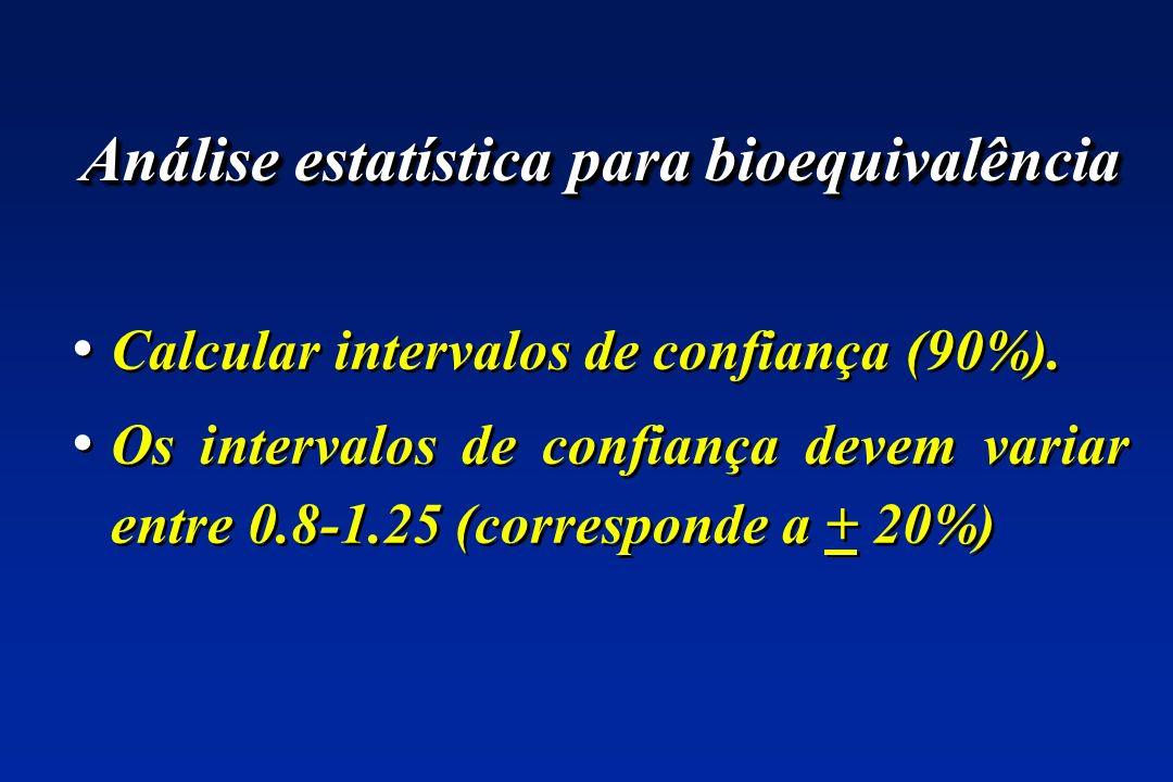 Calcular intervalos de confiança (90%). Os intervalos de confiança devem variar entre 0.8-1.25 (corresponde a + 20%) Calcular intervalos de confiança