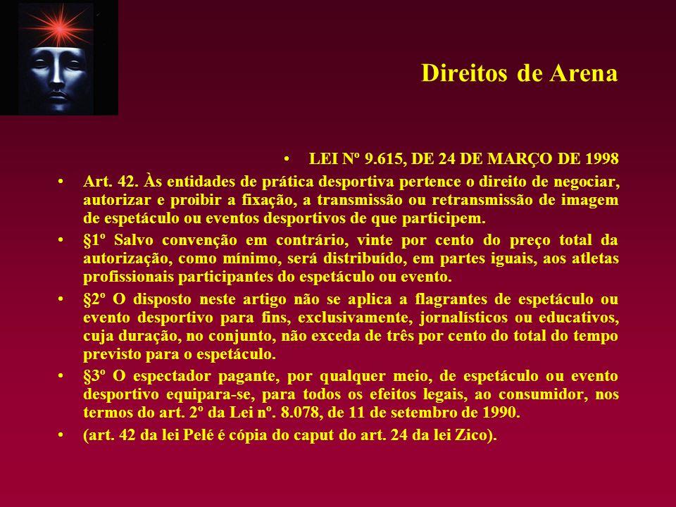 Direitos de Arena LEI Nº 9.615, DE 24 DE MARÇO DE 1998 Art. 42. Às entidades de prática desportiva pertence o direito de negociar, autorizar e proibir