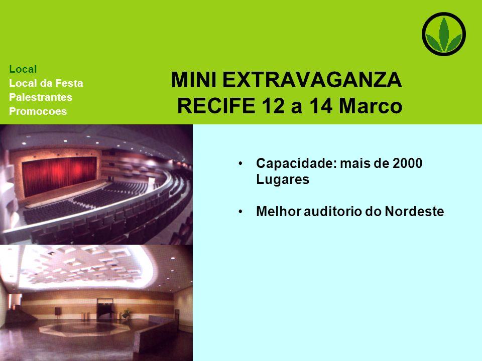 MINI EXTRAVAGANZA RECIFE 12 a 14 Marco Capacidade: mais de 2000 Lugares Local Local da Festa Palestrantes Promocoes Melhor auditorio do Nordeste