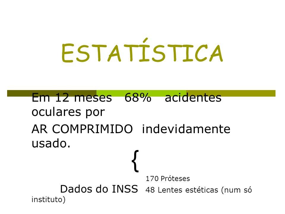 ESTATÍSTICA Em 12 meses 68% acidentes oculares por AR COMPRIMIDO indevidamente usado. 170 Próteses Dados do INSS 48 Lentes estéticas (num só instituto