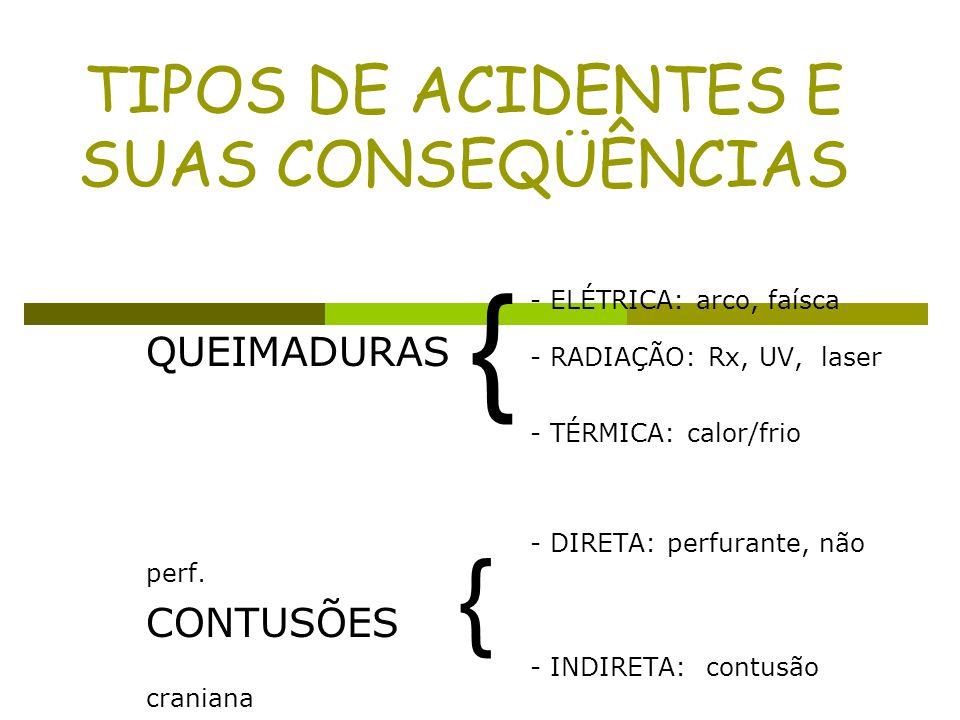 TIPOS DE ACIDENTES E SUAS CONSEQÜÊNCIAS - ELÉTRICA: arco, faísca QUEIMADURAS - RADIAÇÃO: Rx, UV, laser - TÉRMICA: calor/frio - DIRETA: perfurante, não