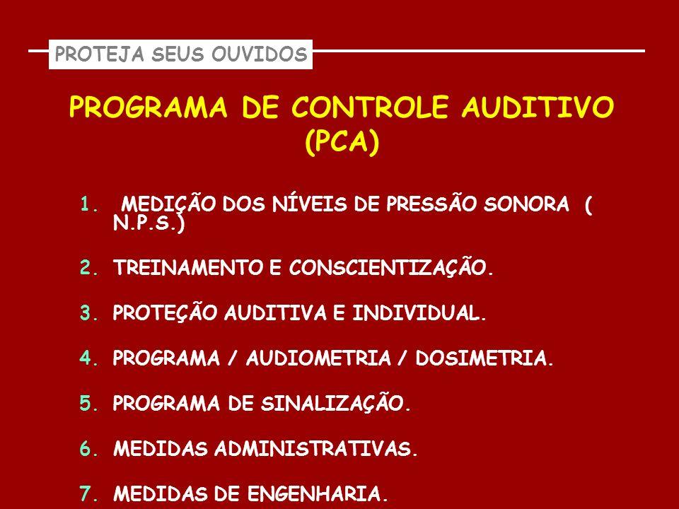 PROTEJA SEUS OUVIDOS PROGRAMA DE CONTROLE AUDITIVO (PCA) 1. MEDIÇÃO DOS NÍVEIS DE PRESSÃO SONORA ( N.P.S.) 2.TREINAMENTO E CONSCIENTIZAÇÃO. 3.PROTEÇÃO