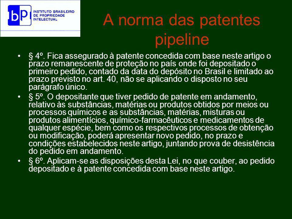 Quem pôde usar do pipeline: pessoa não residente O dispositivo se dirige àqueles que não chegaram, à luz da lei anterior, a depositar pedidos de patentes em certas áreas consideradas imprivilegiáveis pelo CPI/71.