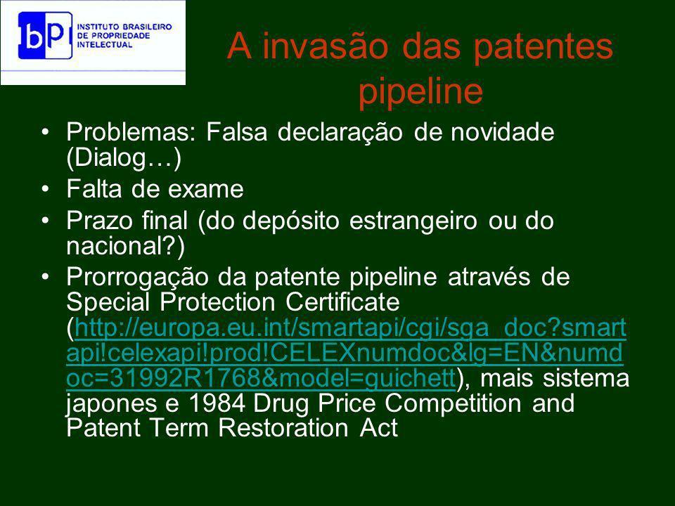 Incompatibilidade com o direito internacional (TRIPs e CUP) A idéia de uma patente de importação ou revalidação, adotando uma novidade diversa do modelo brasileiro, foi tida como inaceitável em outros sistemas jurídicos, como o argentino.