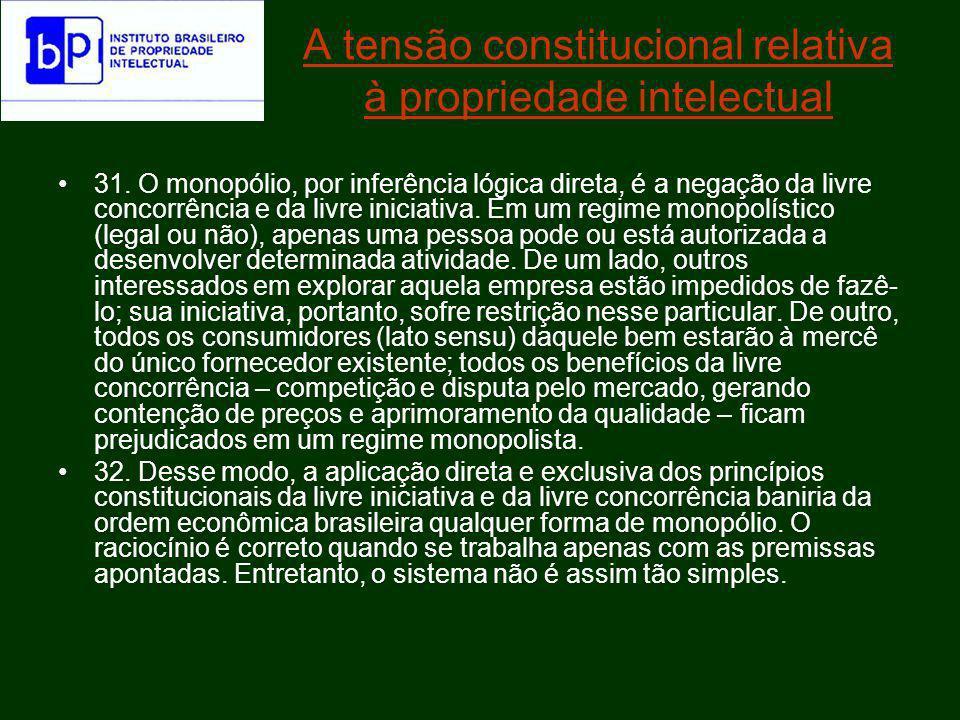 A tensão constitucional relativa à propriedade intelectual 33.