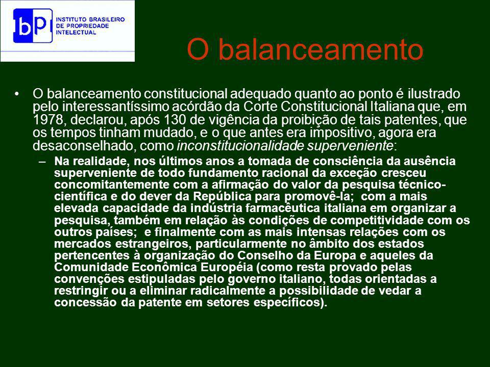 Falta de poderes do Congresso de criar monopólios puros Congress may not create patent monopolies of unlimited duration, nor may it authorize the issuance of patents whose effects are to remove existent knowledge from the public domain, or to restrict free access to materials already available. Graham v.