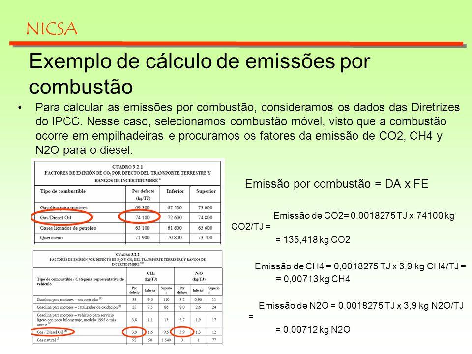 Para calcular as emissões por combustão, consideramos os dados das Diretrizes do IPCC. Nesse caso, selecionamos combustão móvel, visto que a combustão