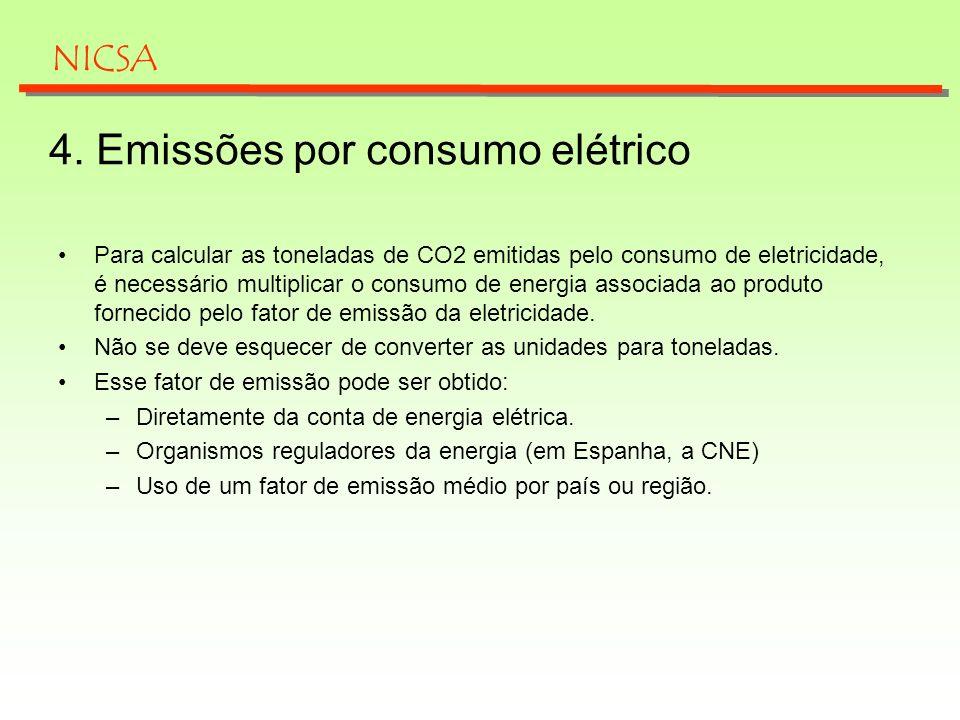 4. Emissões por consumo elétrico Para calcular as toneladas de CO2 emitidas pelo consumo de eletricidade, é necessário multiplicar o consumo de energi