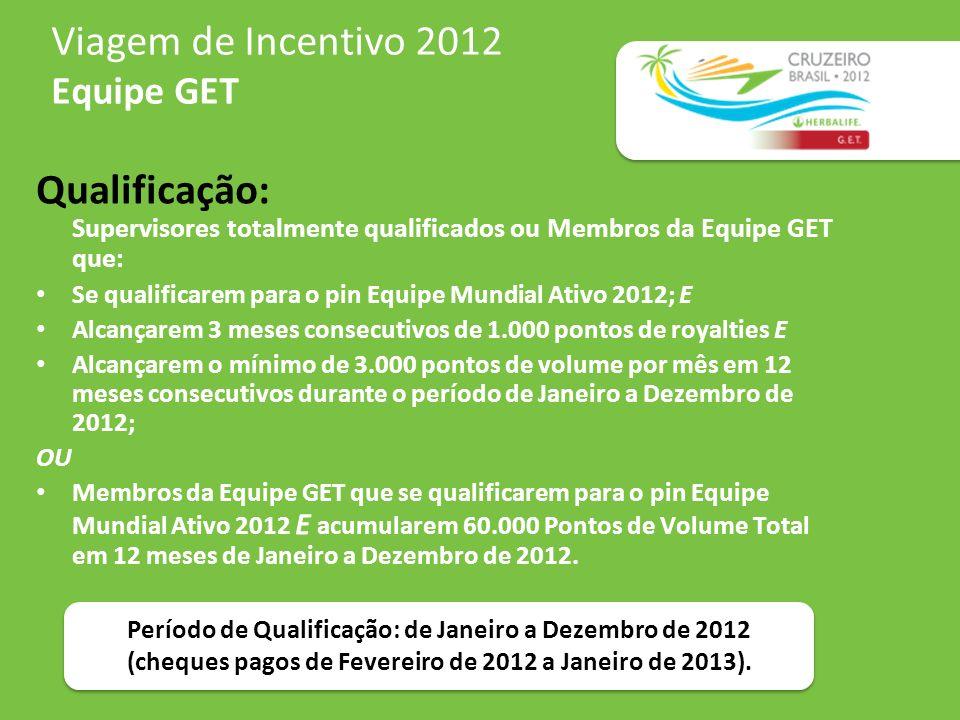 Viagem de Incentivo 2012 Equipe GET Qualificação: Supervisores totalmente qualificados ou Membros da Equipe GET que: Se qualificarem para o pin Equipe
