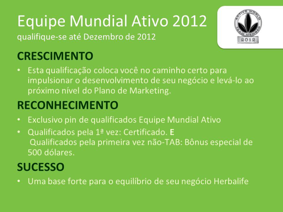 Equipe Mundial Ativo 2012 qualifique-se até Dezembro de 2012 CRESCIMENTO Esta qualificação coloca você no caminho certo para impulsionar o desenvolvim