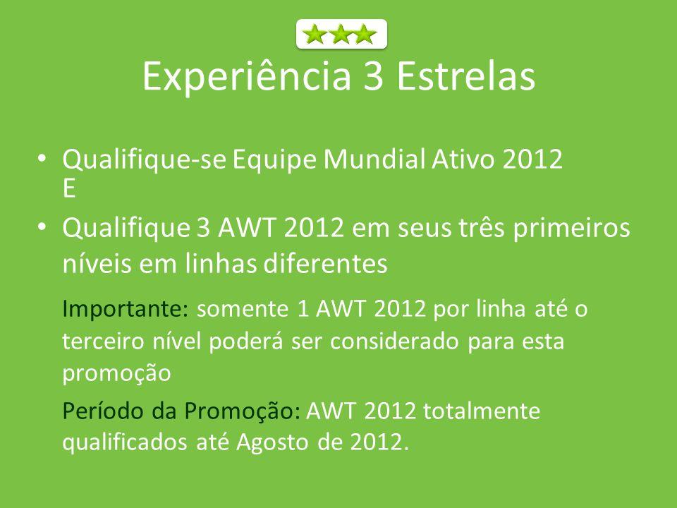 Qualifique-se Equipe Mundial Ativo 2012 E Qualifique 3 AWT 2012 em seus três primeiros níveis em linhas diferentes Importante: somente 1 AWT 2012 por