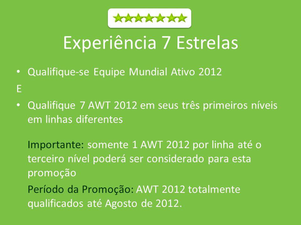 Qualifique-se Equipe Mundial Ativo 2012 E Qualifique 7 AWT 2012 em seus três primeiros níveis em linhas diferentes Importante: somente 1 AWT 2012 por