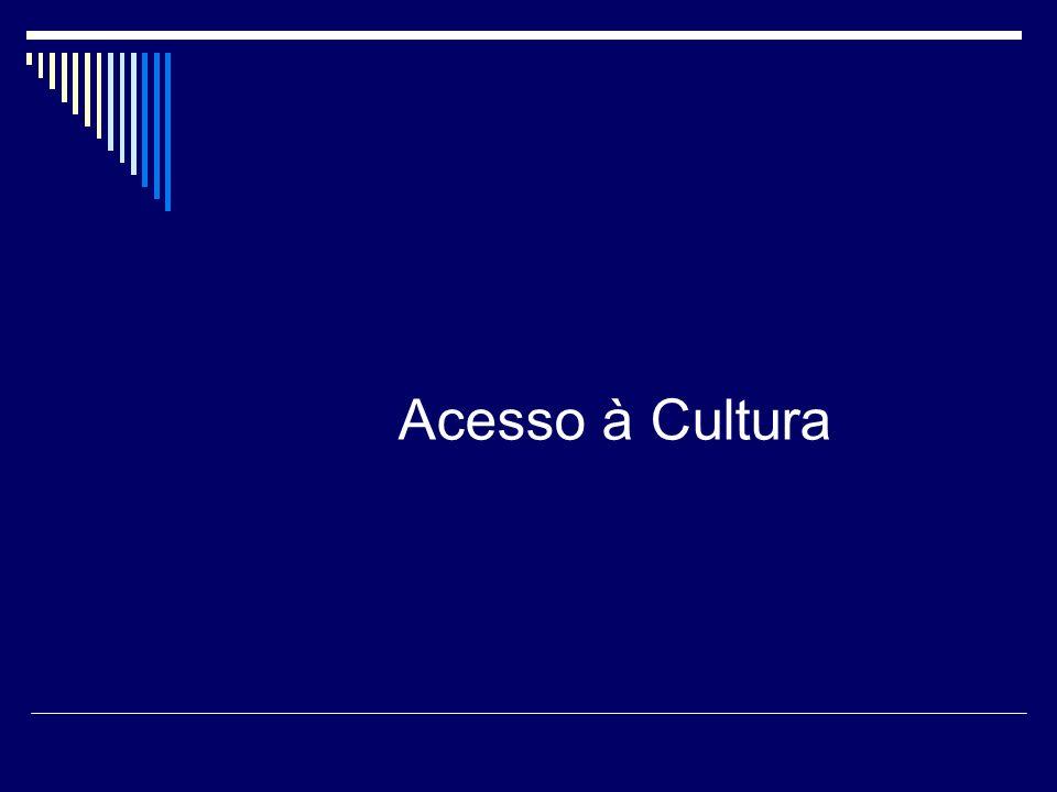 Acesso à Cultura