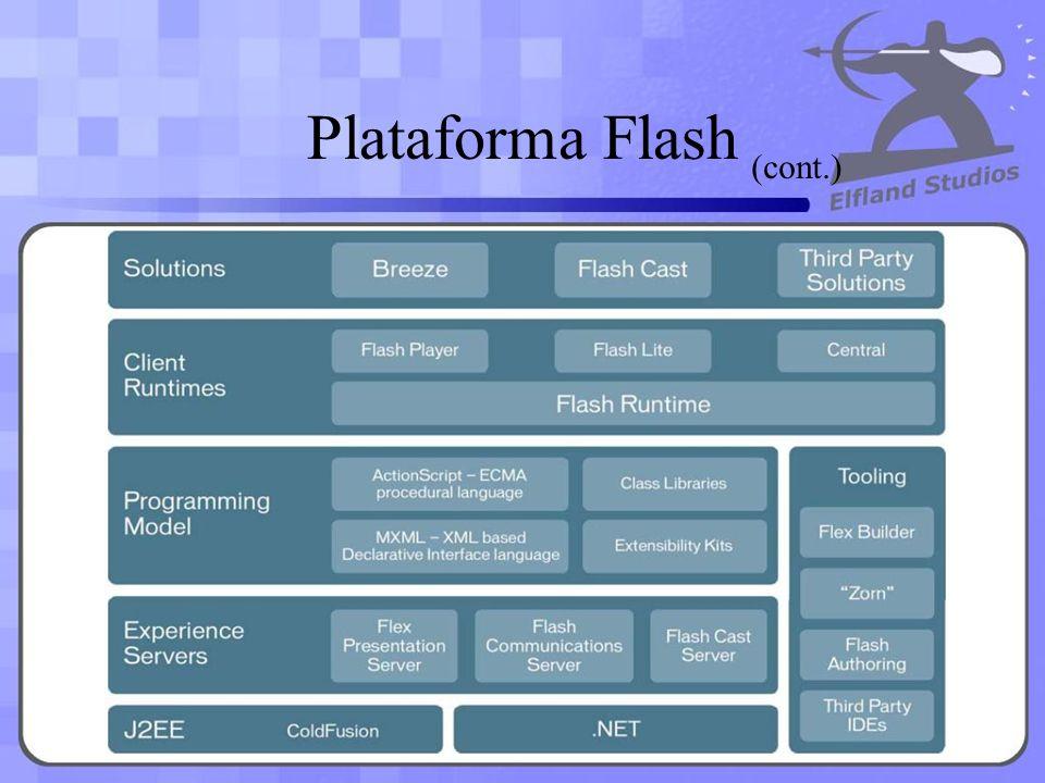 Plataforma Java Atualmente na sua segunda edição; Linguagem de programação –Concorrente; –Baseada em classes e pacotes; –Orientada a objetos; Abrange desde o desenvolvimento de aplicações para dispositivos móveis (J2ME) a desenvolvimento web (J2SE).