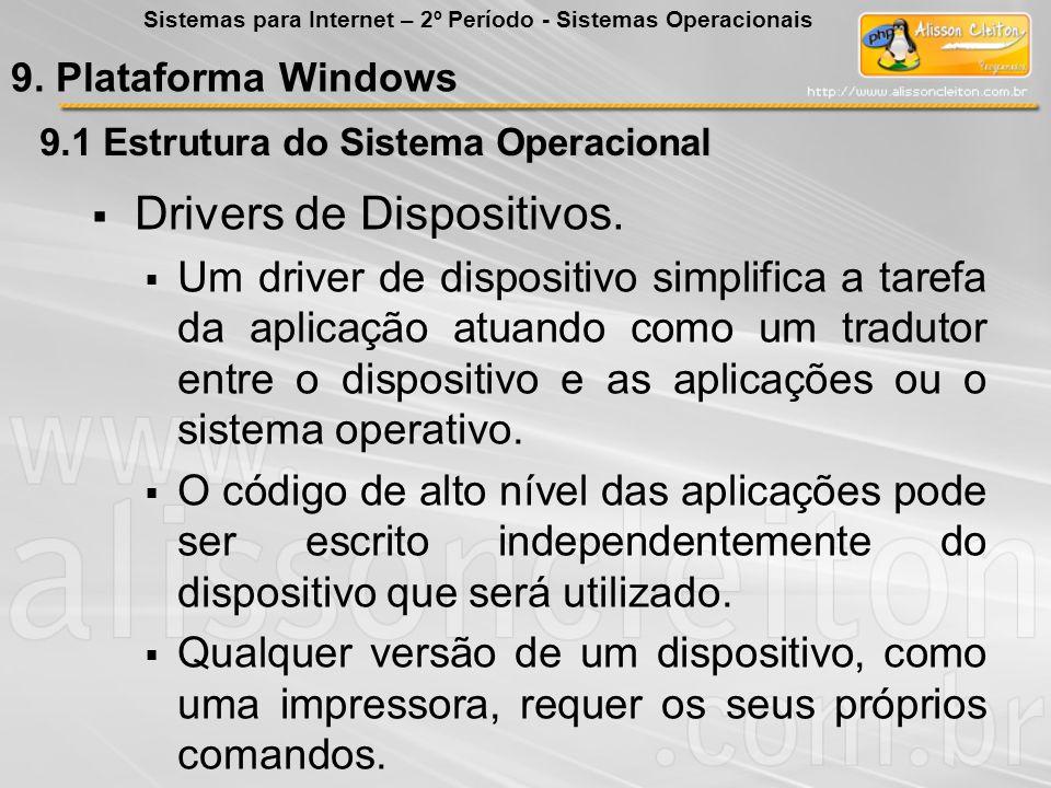 9.1 Estrutura do Sistema Operacional Drivers de Dispositivos. Um driver de dispositivo simplifica a tarefa da aplicação atuando como um tradutor entre
