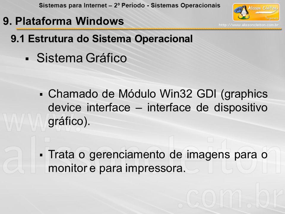 9.1 Estrutura do Sistema Operacional Sistema Gráfico Chamado de Módulo Win32 GDI (graphics device interface – interface de dispositivo gráfico). Trata