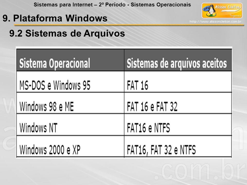 9.2 Sistemas de Arquivos 9. Plataforma Windows Sistemas para Internet – 2º Período - Sistemas Operacionais