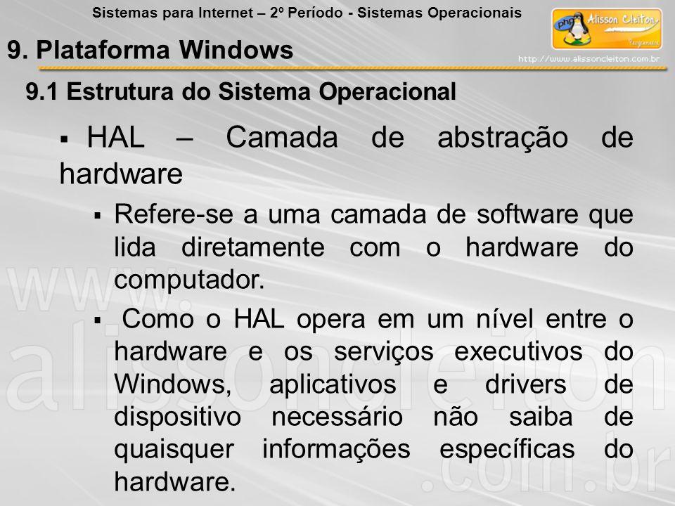 9.1 Estrutura do Sistema Operacional HAL – Camada de abstração de hardware Os aplicativos e DRIVERS de dispositivo não são permitidos para lidar com o hardware diretamente e devem fazer chamadas para rotinas HAL para determinar informações específicas do hardware.
