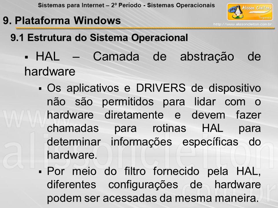 9.1 Estrutura do Sistema Operacional HAL – Camada de abstração de hardware Os aplicativos e DRIVERS de dispositivo não são permitidos para lidar com o