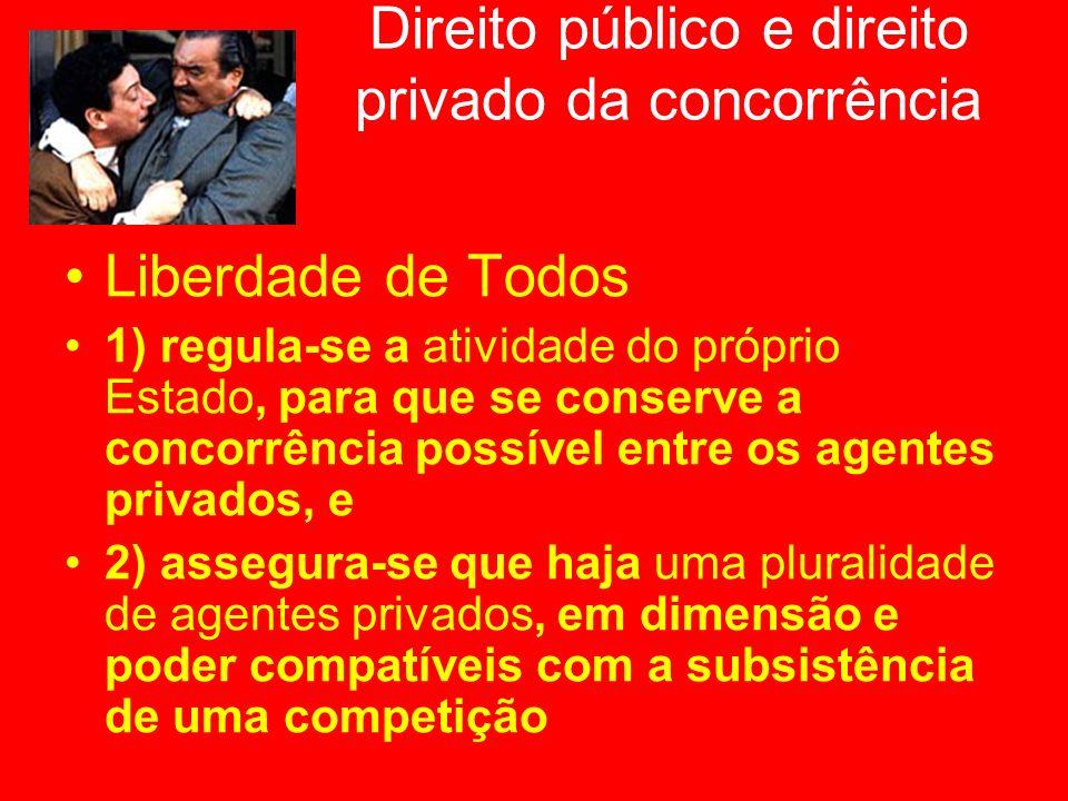 Direito público e direito privado da concorrência Liberdade de Todos 1) regula-se a atividade do próprio Estado, para que se conserve a concorrência p