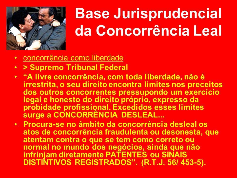 Base Jurisprudencial da Concorrência Leal concorrência como liberdade > Supremo Tribunal Federal A livre concorrência, com toda liberdade, não é irres