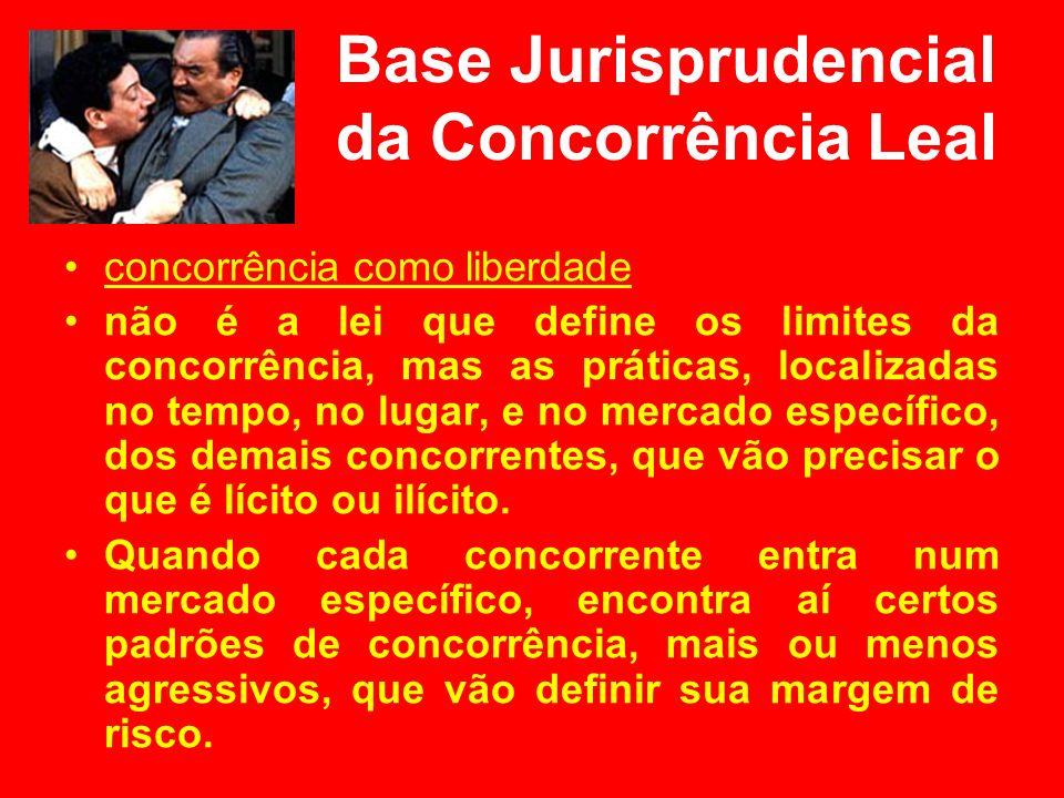 Base Jurisprudencial da Concorrência Leal concorrência como liberdade não é a lei que define os limites da concorrência, mas as práticas, localizadas