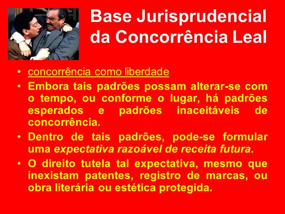 Base Jurisprudencial da Concorrência Leal concorrência como liberdade Embora tais padrões possam alterar-se com o tempo, ou conforme o lugar, há padrõ