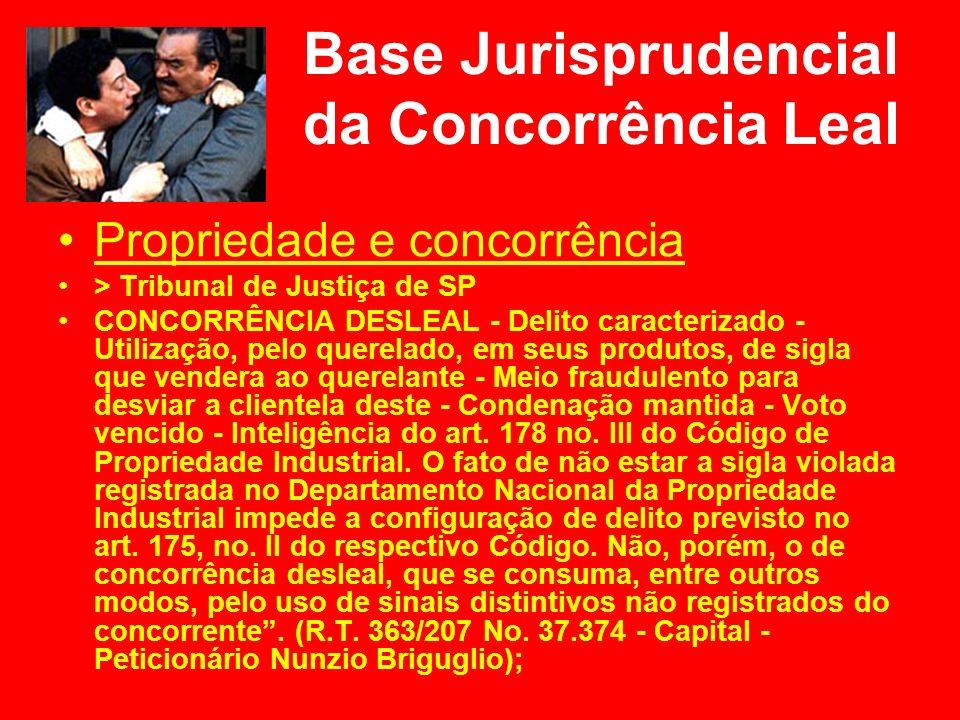 Base Jurisprudencial da Concorrência Leal Propriedade e concorrência > Tribunal de Justiça de SP CONCORRÊNCIA DESLEAL - Delito caracterizado - Utiliza