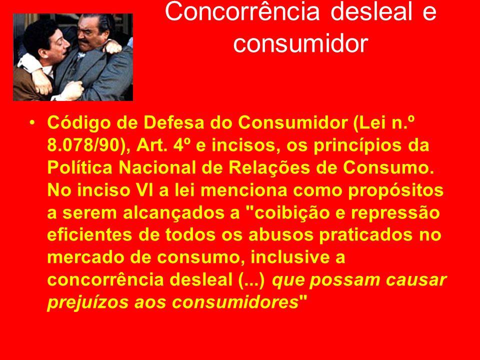 Concorrência desleal e consumidor Código de Defesa do Consumidor (Lei n.º 8.078/90), Art. 4º e incisos, os princípios da Política Nacional de Relações