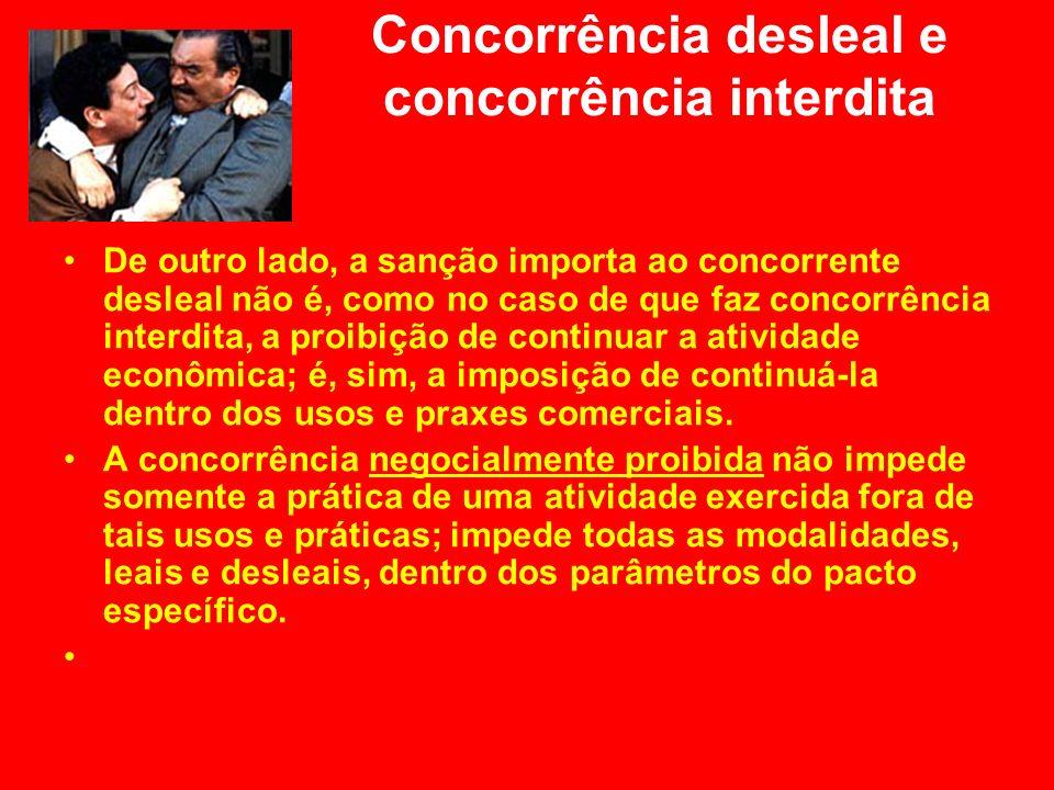 Concorrência desleal e concorrência interdita De outro lado, a sanção importa ao concorrente desleal não é, como no caso de que faz concorrência inter