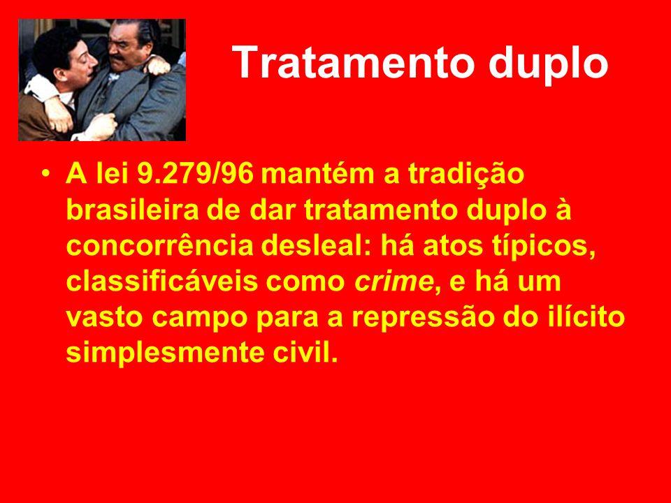 Tratamento duplo A lei 9.279/96 mantém a tradição brasileira de dar tratamento duplo à concorrência desleal: há atos típicos, classificáveis como crim