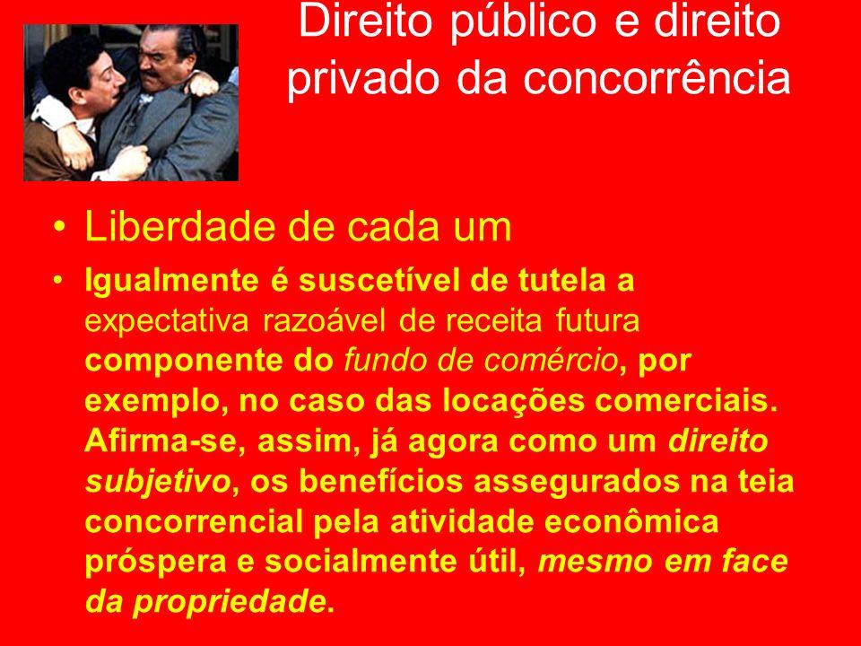 Dano ou perigo de dano > Tribunal de Justiça do RS.Ementa: Concorrência Desleal.