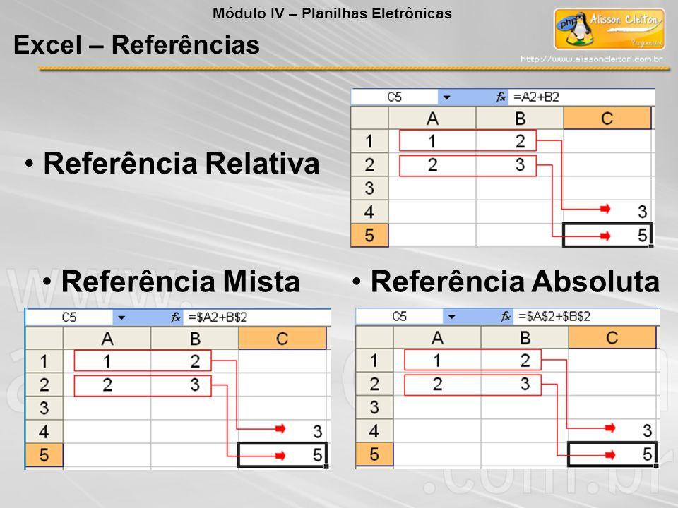 Referência Mista Referência Absoluta Referência Relativa Módulo IV – Planilhas Eletrônicas Excel – Referências