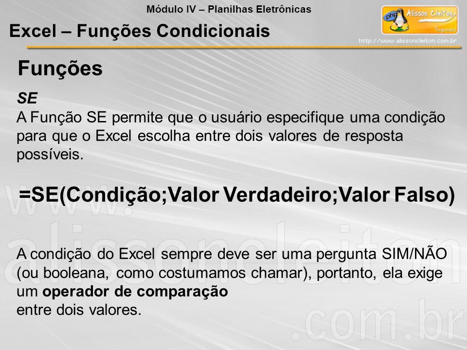 Funções SE A Função SE permite que o usuário especifique uma condição para que o Excel escolha entre dois valores de resposta possíveis. =SE(Condição;
