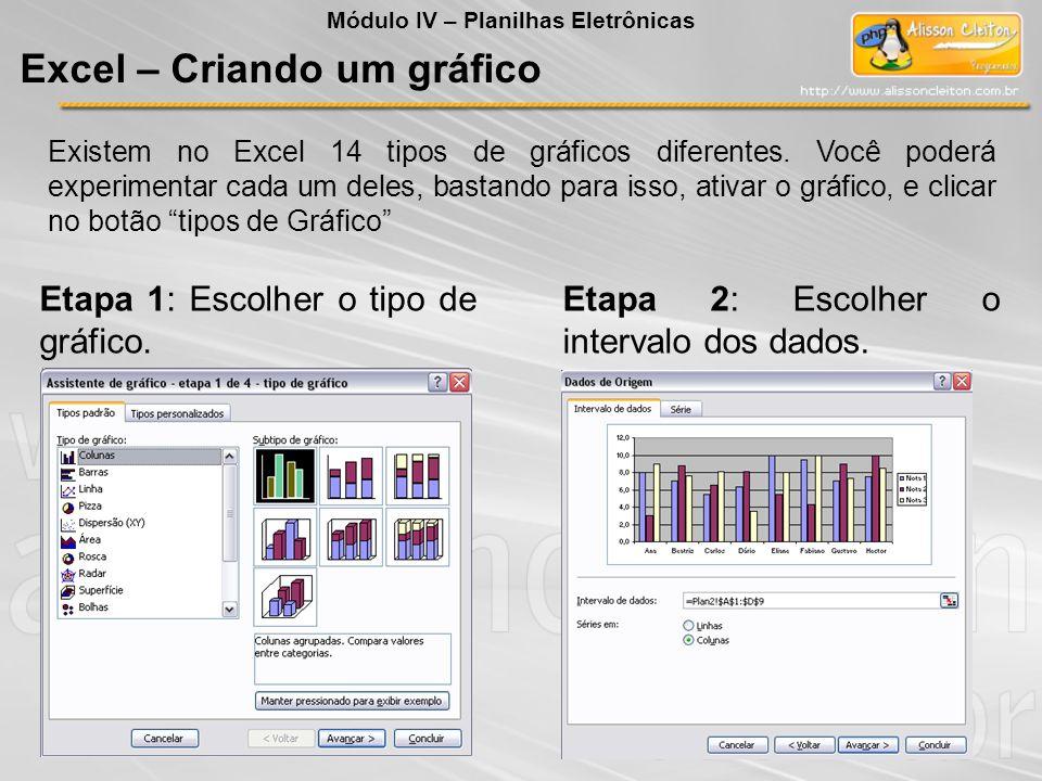 Existem no Excel 14 tipos de gráficos diferentes. Você poderá experimentar cada um deles, bastando para isso, ativar o gráfico, e clicar no botão tipo