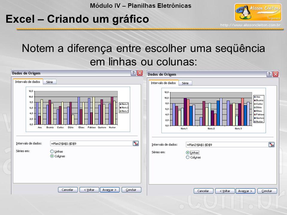 Notem a diferença entre escolher uma seqüência em linhas ou colunas: Módulo IV – Planilhas Eletrônicas Excel – Criando um gráfico