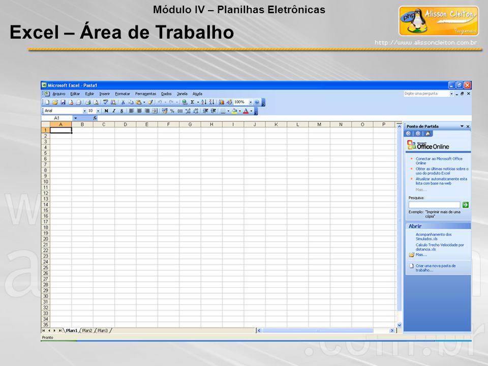 =NOME(ARGUMENTO1 ; ARGUMENTO2) =NOME(ARGUMENTO1 : ARGUMENTO2) Ex.: =Soma(A1:B2) Ex.: =Média(C1;C9) Módulo IV – Planilhas Eletrônicas Excel – Funções