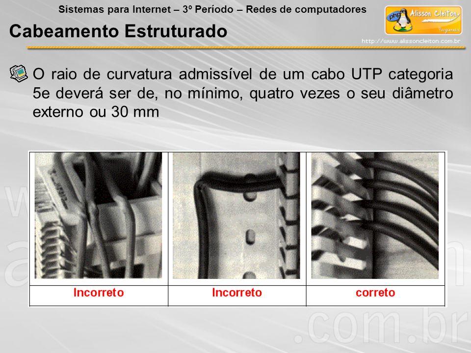 O raio de curvatura admissível de um cabo UTP categoria 5e deverá ser de, no mínimo, quatro vezes o seu diâmetro externo ou 30 mm Cabeamento Estrutura