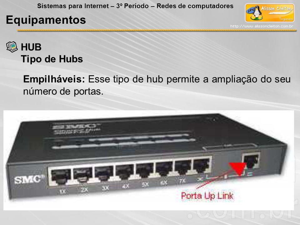 Equipamentos Sistemas para Internet – 3º Período – Redes de computadores Tipo de Hubs Empilháveis: Esse tipo de hub permite a ampliação do seu número