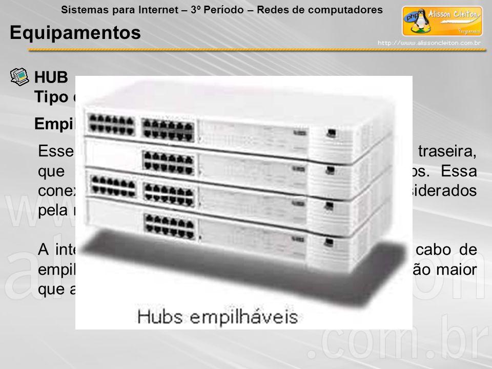 Equipamentos Sistemas para Internet – 3º Período – Redes de computadores Tipo de Hubs HUB Empilhamento Esse hub possui uma porta especial em sua parte