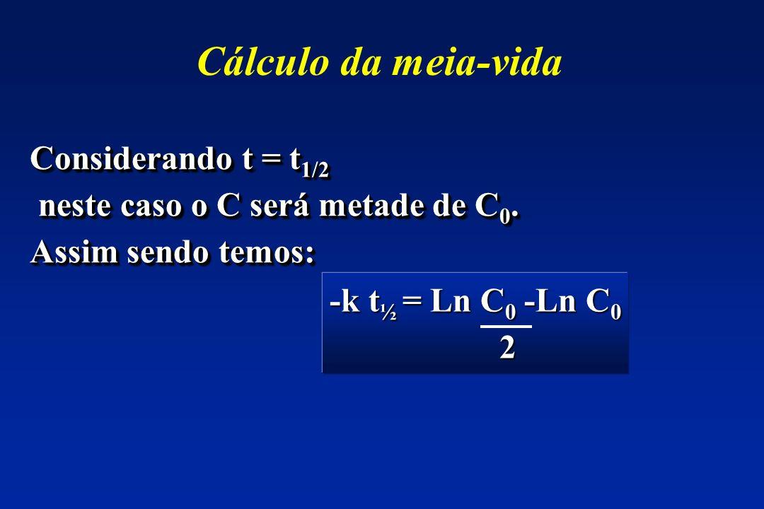 Cálculo da meia-vida Considerando t = t 1/2 neste caso o C será metade de C 0. neste caso o C será metade de C 0. Assim sendo temos: Considerando t =