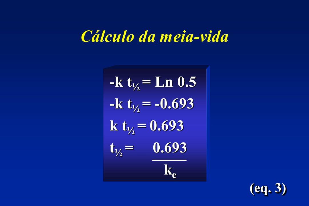 Cálculo da meia-vida -k t ½ = Ln 0.5 -k t ½ = Ln 0.5 -k t ½ = -0.693 -k t ½ = -0.693 k t ½ = 0.693 k t ½ = 0.693 t ½ = 0.693 t ½ = 0.693 k e k e (eq.