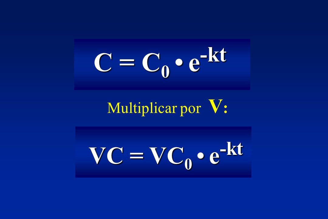 Multiplicar por V : VC = VC 0 e -kt VC = VC 0 e -kt